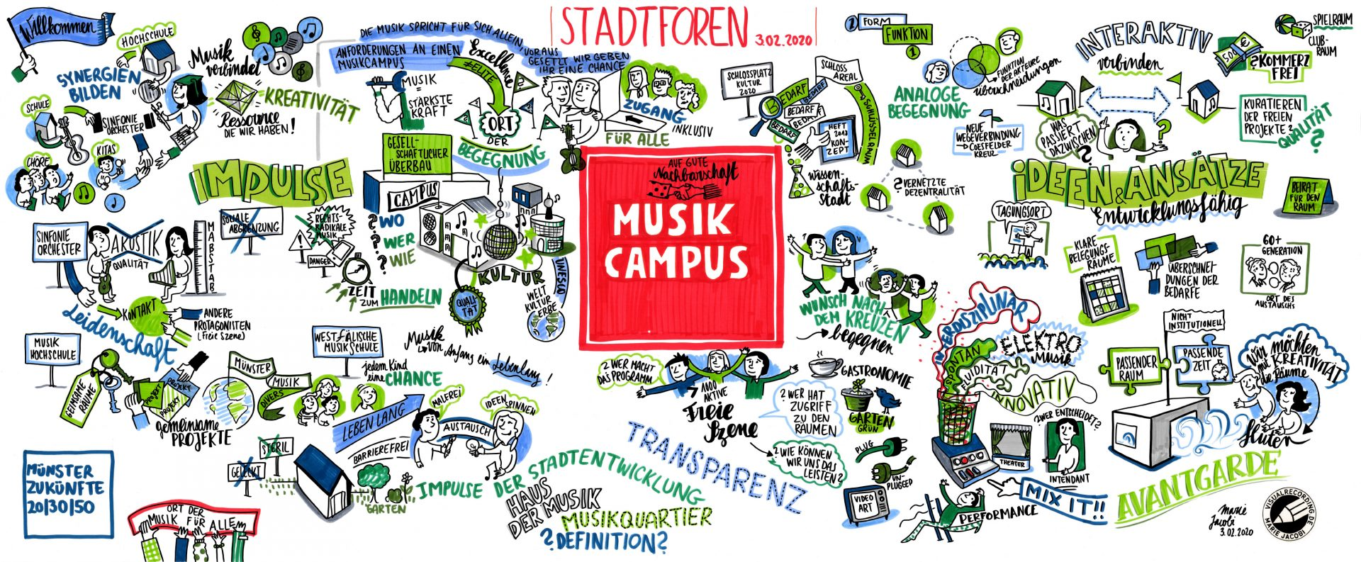 Graphic-Recording-Marie-Jacobi-Stadforum-Musik-Campus